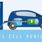 Automakers Are Lining Up To Invest In Hydrogen